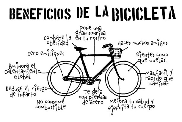 BA 158 - BENEFICIOS BICI