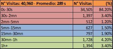 ba-234-ploffs-stats